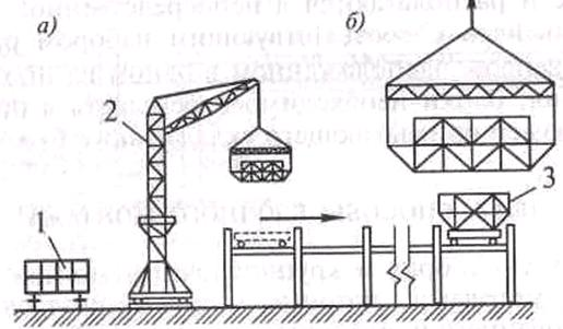 Рис. Схемы перемещения блоков
