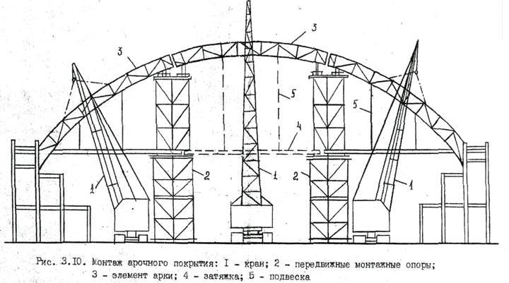 Узлы крепления подвеса к арке
