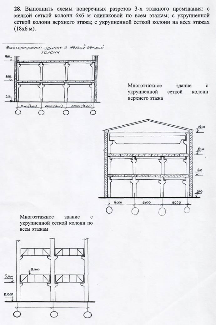 Схемы каркасной системы